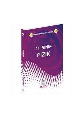 Karekök Yayınları 11.Sınıf Fizik Konu Anlatımlı