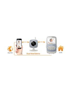 Inanny Nm288 Hd Wi-Fi 2.4 İnç Lcd Ekran Dual Mod Dijital Bebek Kamerası