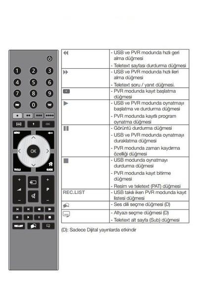 Arçelik-Beko LCD-LED TV Kumandası 0142A