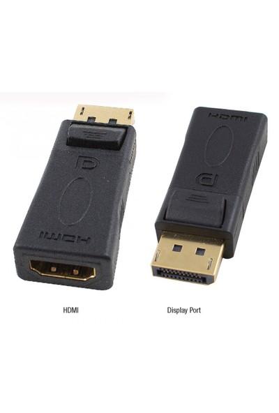 Ti-mesh Displayport to HDMI Adapter