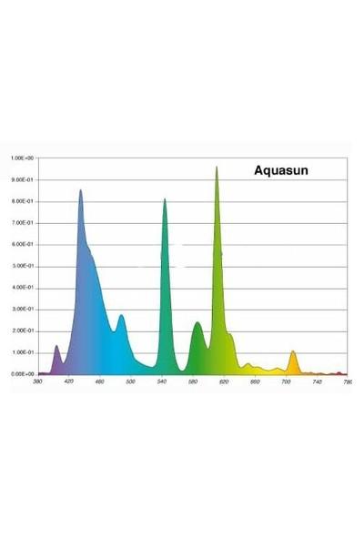 Fatih-Pet Uv Lighting Aquasun Akvaryum Lambası 36'' 36/60W