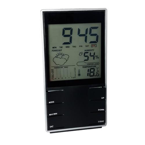 Saatli İç Mekan Termometre ve Nem Ölçer thr139