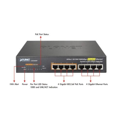 Planet 8 Port 10/100/1000Mbps Ethernet Switch (İlk 4 Port 802.3Af Poe Özelliğine Sahip). 55 W Poe Bütçesi