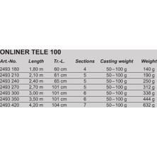 Dam Onliner Tele Teleskopik Olta Kamışı 1,80 M 30-60 Gr