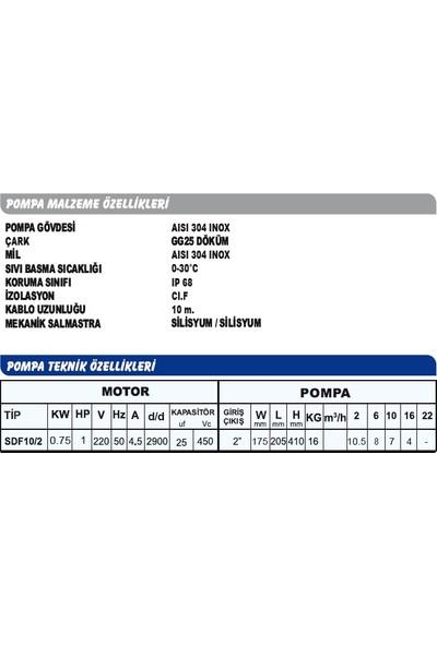 Sumak Foseptik Dalgıç Pompa 10 Mt. Kablolu+Flatörlü+Panolu Sdf10/2