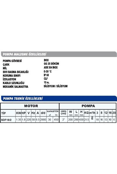 Sumak Foseptik Dalgıç Pompası 10 Mt. Kablolu+Flatörlü+Panolu Sdf 18/2