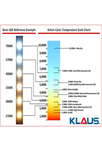 Klaus 10w SENSÖRLÜ COB Led Projektör- Beyaz