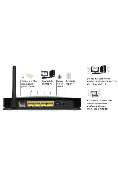 Netgear DGN1000 Wireless-N 150 Mbps ADSL2+ Modem Router