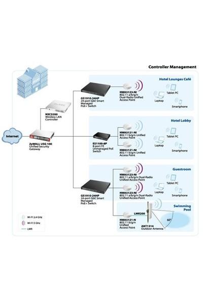 Zyxel Nwa5123-Nı Yönetilebilir/Standalone Profesyonel Kablosuz Po