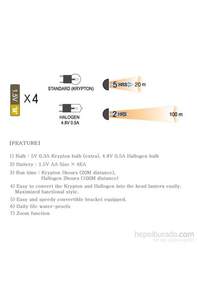 Kovea Super Duo 1 Kafa Lambası