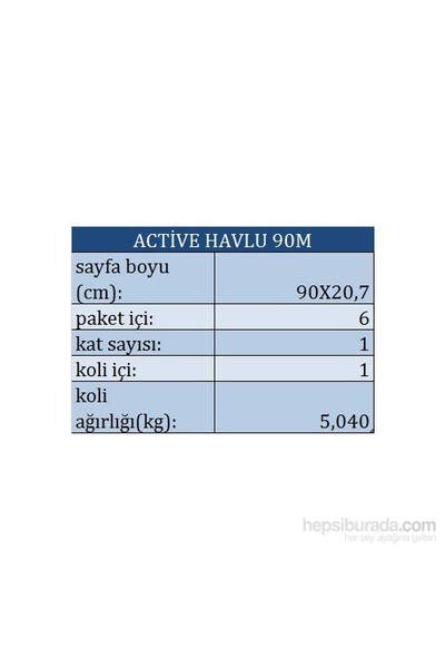 Select Expert Sensörlü Active Havlu 90 m (5 kg) X 6 'lı Paket