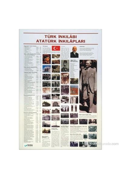 Türk İnkılabı-Atatürk İnkılapları Levhası
