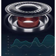 Noktaks Alcatel Idol 4s Uyumlu Kulak Içi Kulaklık 3.5mm -N200