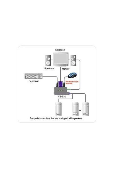 Digitus 2 Port Usb Vga Kvm Switch ATEN-CS62UZ