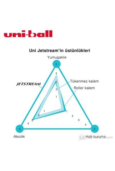 Uni-ball Jetstream Hızlı Yazı Kalemi 1,0 1'li (SX-210)