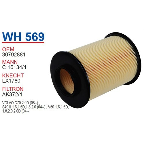 Wunder VOLVO S40 1.6 TDCI Hava Filtresi OEM NO:30792881