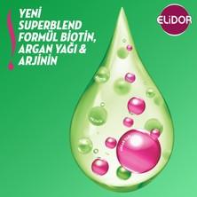 Elidor Superblend Saç Bakım Şampuanı Sağlıklı Uzayan Saçlar Biotin Argan Yağı Arginine 650 ML