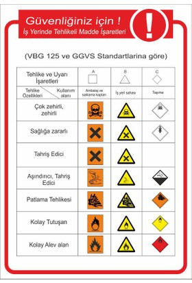 Este Uyarı Levhaları Güvenliğiniz İçin İş Yerinde Tehlike Madde İşaretleri 25 X 35 Cm Uyarı Levhası