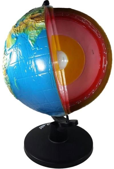 SLab Dünyanın İç Yapısı Modeli