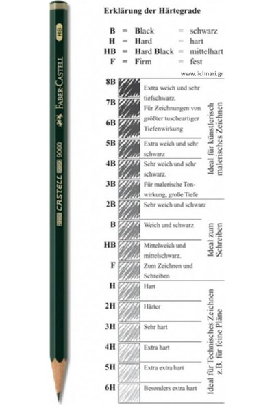Faber Castell 9000 3B Resim Kalemi