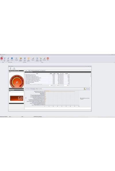 Leaf One(1) Enterprise Plus Ticari Yönetim Sistemi