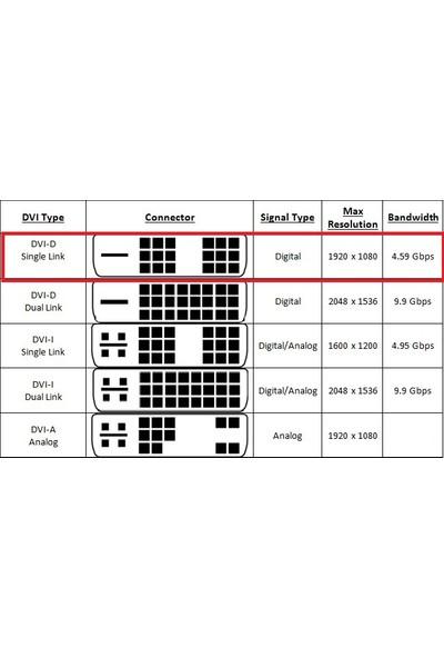 Hp DC198A 18+1 DVI - DVI Kablo (Erkek/Erkek)