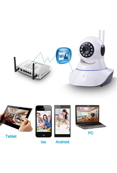PaleTech CLA06 HD 2MP 1080P WiFi Akıllı Hareketli IP Kamera