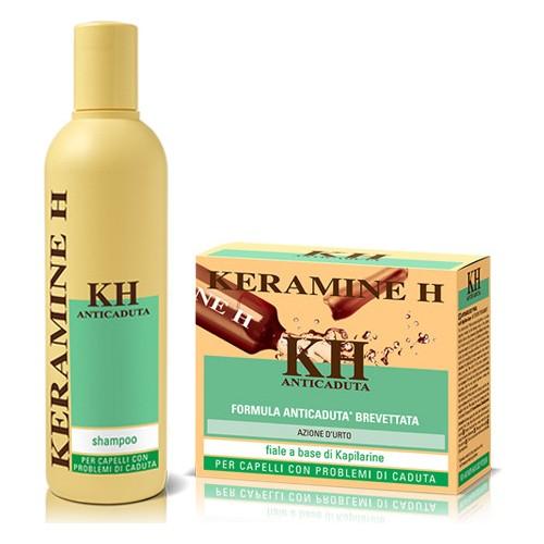 Keramine H Saç Dökülmesine Karşı Şampuan + Serum Set