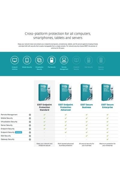 Eset Endpoint Protection Standard 2018 / 1+15 Kullanıcı 3 Yıl Dijital Lisans