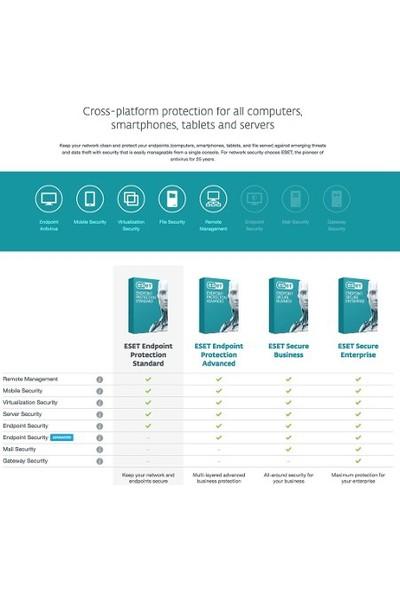 Eset Endpoint Protection Standard 2018 / 1+20 Kullanıcı 1 Yıl Dijital Lisans
