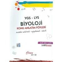 Eksen Yayıncılık Ygs Lys Biyoloji Konu Anlatım Föyleri