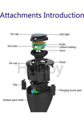 Roman R6000 Bluetooth Stereo Kulaklık Ve Oto Başlık Set 2.1A-Siyah