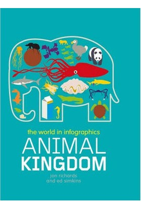 The World İn Infographics Animal Kingdom