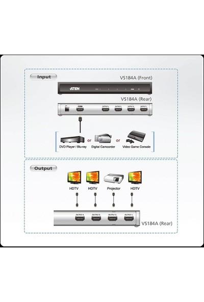 Aten Vs184A-A7-G 1Port Hdmı (Giriş) 4Port Hdmı (Çıkış) Switch