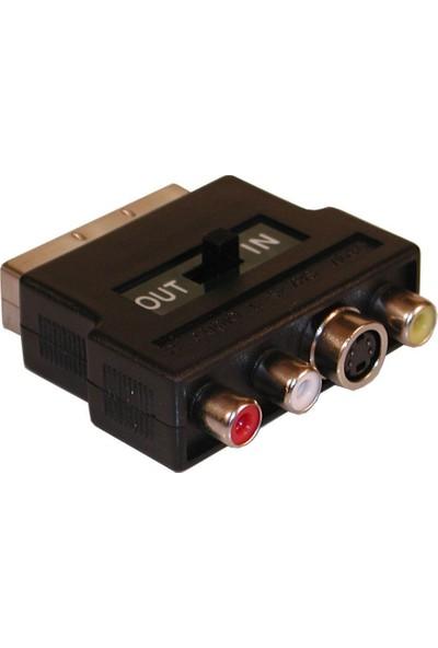 Sandberg Scart Universal Adapter IN/OUT Adaptör - 502-18