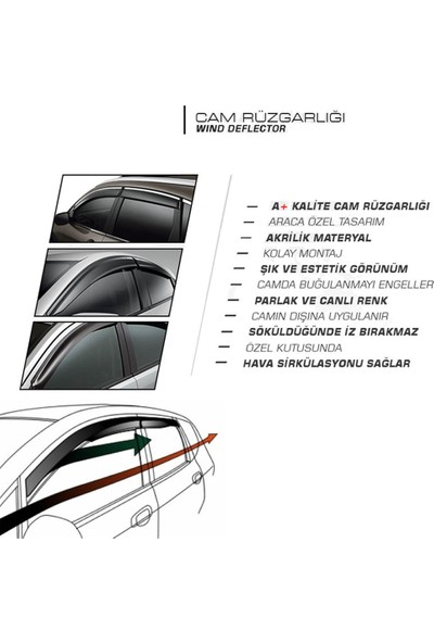 Sunplex Ford Transit Sunplex Mugen Tip 2'Li Cam Rüzgarlığı