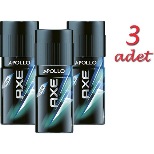 research objective of axe deo