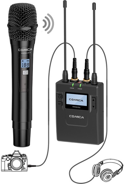 Comica CVM-WM300D 96 Kanal Kendiden Pilli Mikrofon