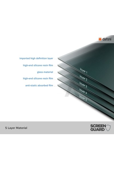 Dafoni Alcatel A3 Tempered Glass Premium Cam Ekran Koruyucu