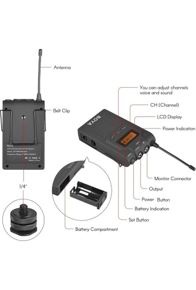 Boya BY-WM6R Kablosuz Mikrofon Alıcısı