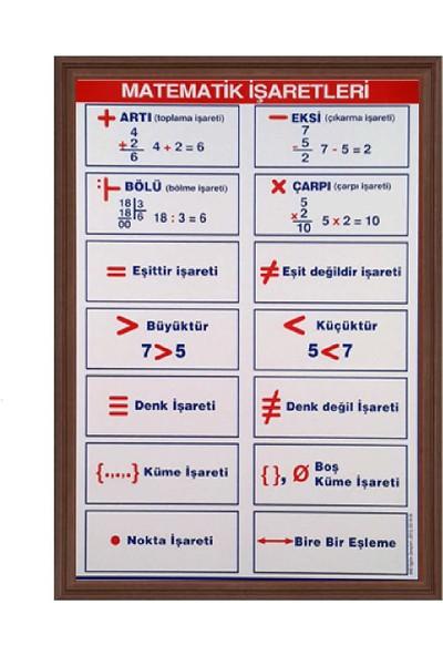 Aymi 50X70 Mdf Çerçeve Matematik İşaretleri