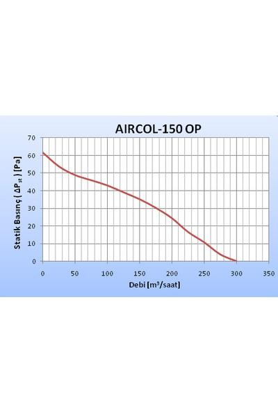 Aircol-150 Op Otomatik Panjurlu Aspiratör Aksiyal Fan