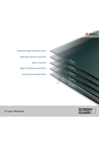 Dafoni LG G7 ThinQ Tempered Glass Premium Cam Ekran Koruyucu