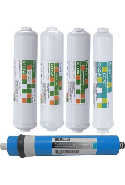 Kapalı Kasa Su Arıtma Cihazları İçin Filtre Seti