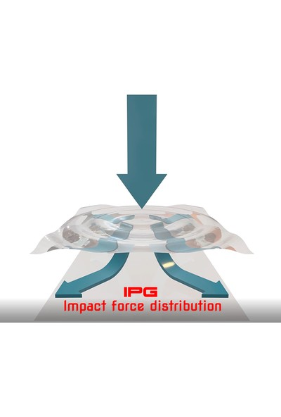 IPG One Plus 6 Görünmez Ekran Koruyucu