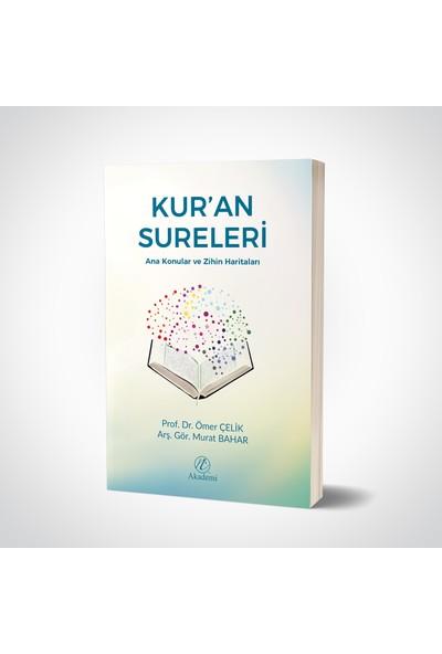 Kur'an Sureleri - Ana Konular ve Zihin Haritaları