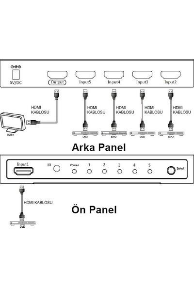 Digitus 5 Port Ultra Hd 4K Hdmı Switch