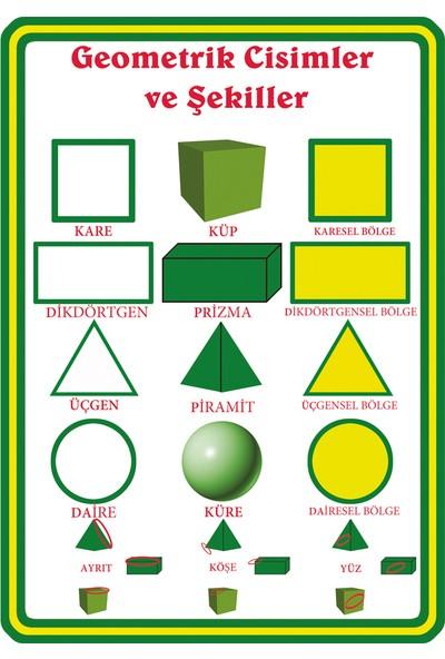 Okularenkkat Geometrik Şekiller Afişi