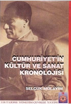 Cumhuriyet'İn KüLtüR Ve Sanat Kronolojisi