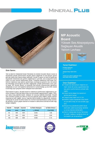 Center Acoustic Knauf Akustik Mineral Yün Taşyünü Isı Ve Ses Yalıtımı 6,48 M2 Paket